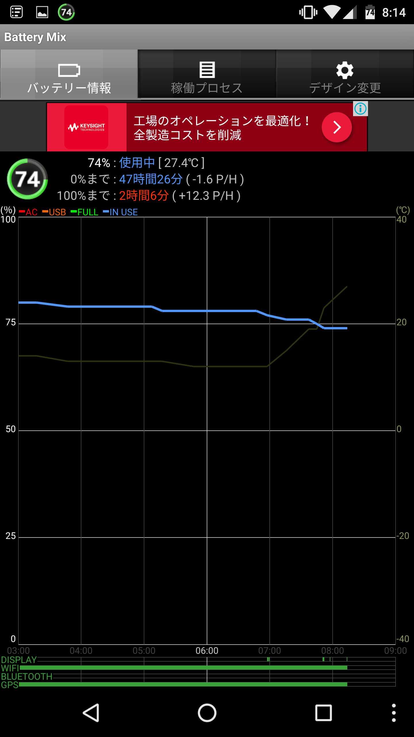 Nexus6    バッテリ交換後の状況
